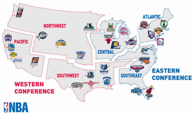 La carte des conférences et divisions des équipes de basket de la NBA.