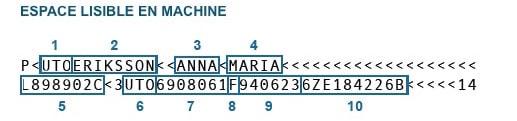 Exemple de passeport donné sur le site de l'ESTA